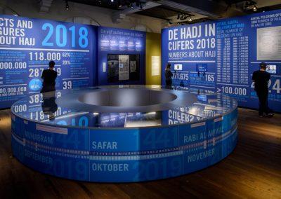 Tropenmuseum Amsterdam Tentoonstelling Verlangen naar Mekka
